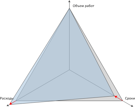 triangle_purposes_quick