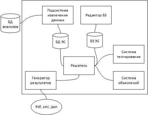 Схема ЭС
